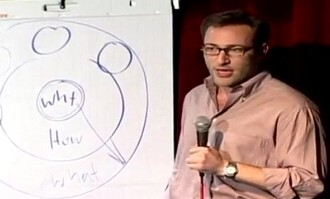Simon Sinek: How Great Leaders Inspire Action [Video]