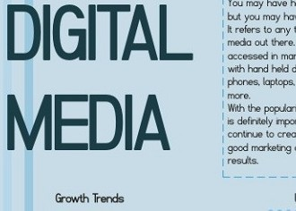 Digital Media And Its Growth In India [INFOGRAPHIC]